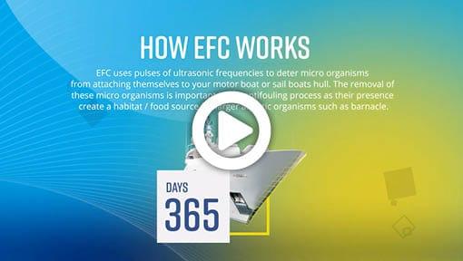 Video explaining how EFC and ultrasonic antifouling works