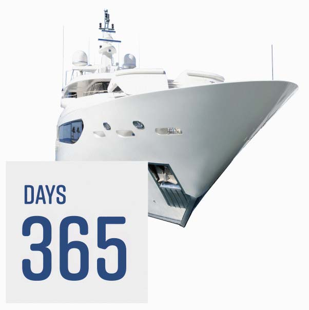 Superyacht using Ultrasonic Antifouling, keeping it safe for 365 days.